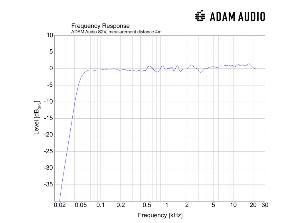 Studio Monitor Frequency Response : adam audio s2v studio monitor frequency response adam audio ~ Russianpoet.info Haus und Dekorationen