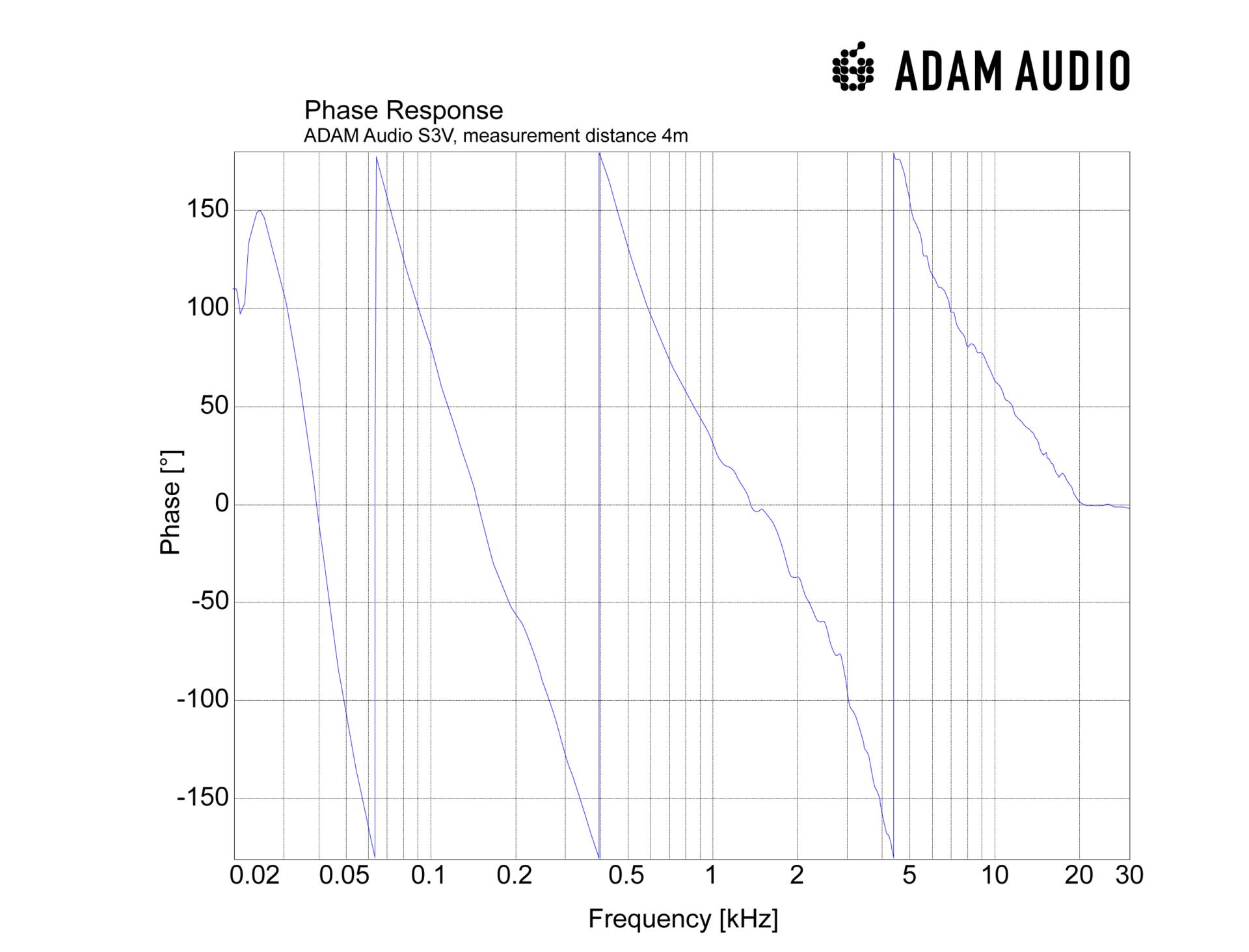 ADAM Audio - S3V Active Studio Monitor (Midfield)