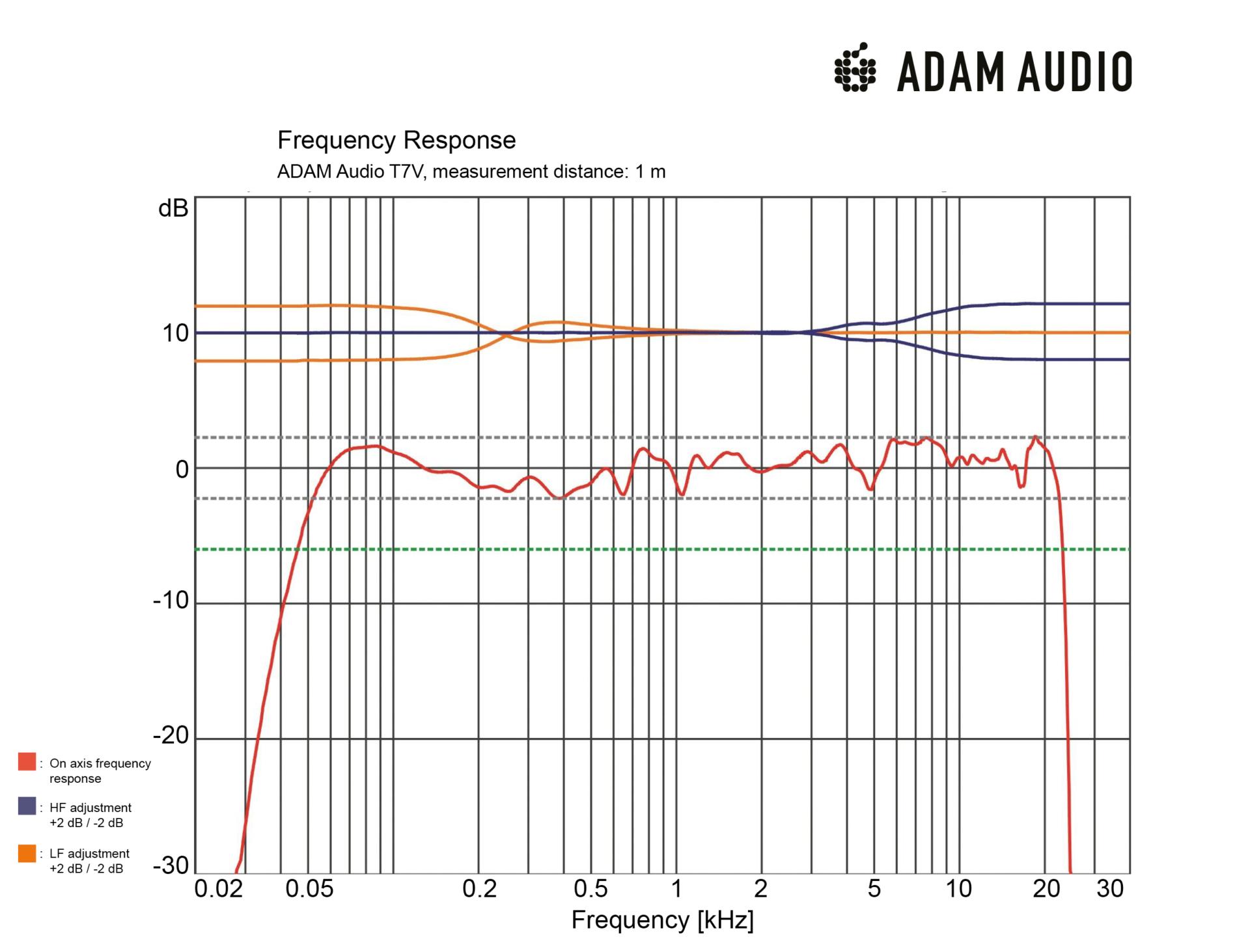 ADAM Audio - T7V Active Studio Monitor (Nearfield)